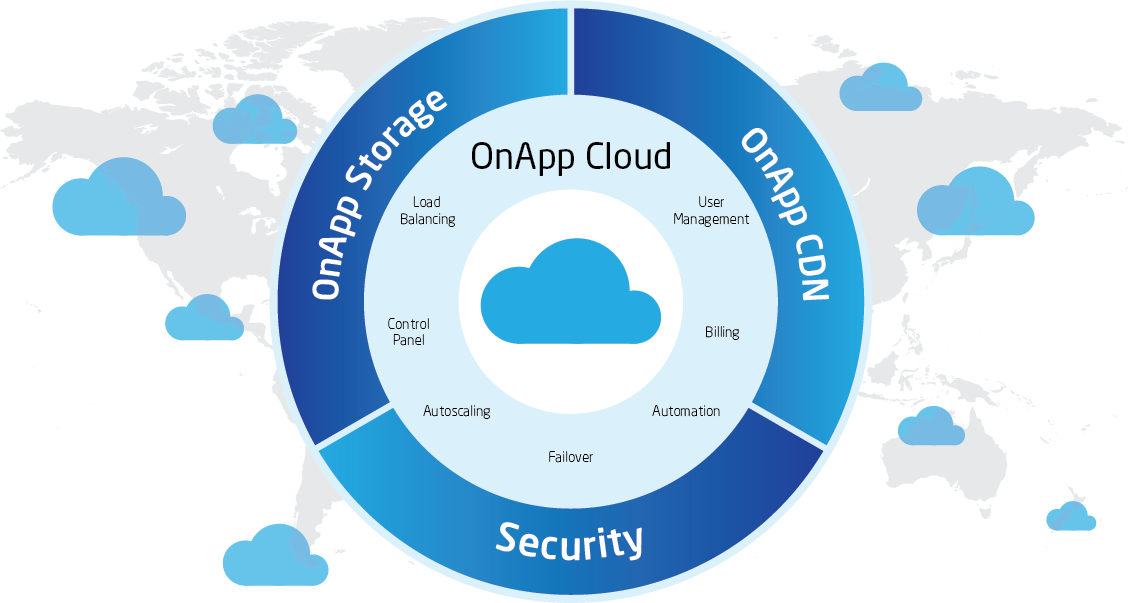 Webcore Ranked In Top 25 Cloud VPS Providers Using OnApp